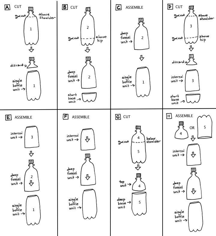 Bottle Biospheres